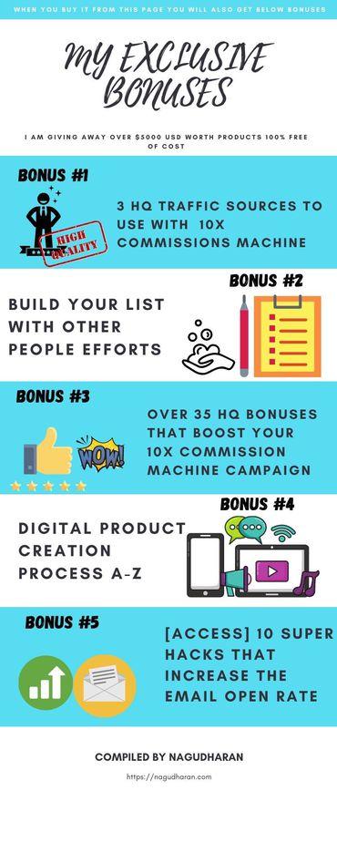 10X Commissions Machine Bonus