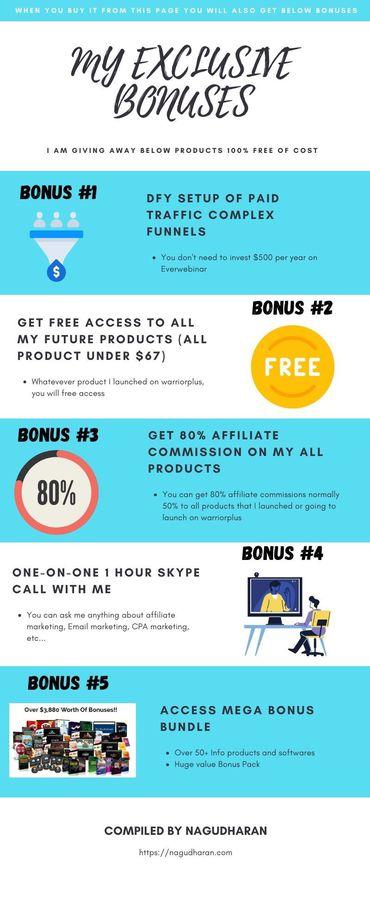 Ministry of freedom bonuses