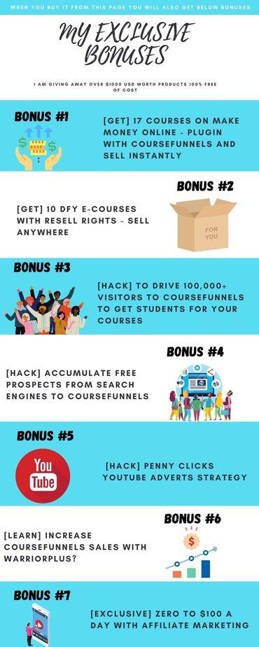 My Coursefunnels Review Custom Bonuses