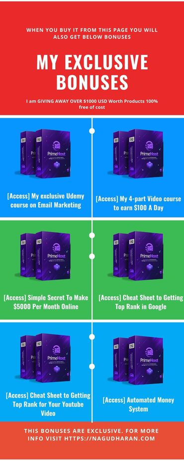 PrimeHost Bonuses